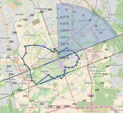 Flughafensystem und Windverteilung am BER